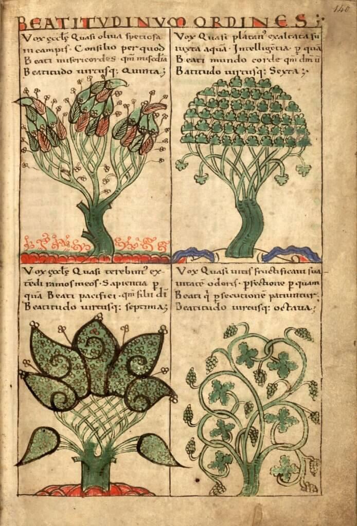 Liber Floridus (részlet, 1090–1120)